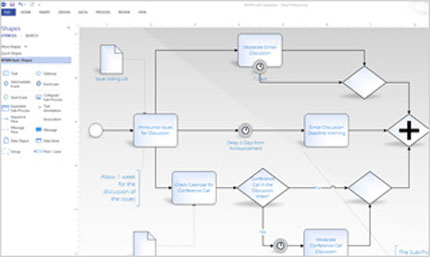 Kvazaroud marketplace enhance process management with advanced features and support for bpmn 20 ccuart