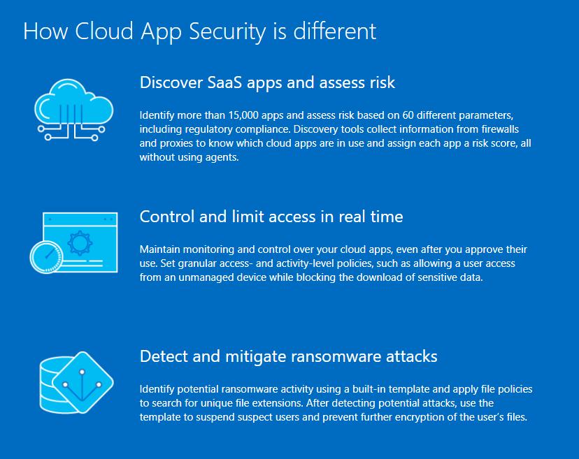 interworks cloud Marketplace - Microsoft Cloud App Security